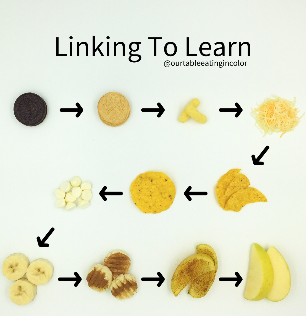 "How to work your little one up from an Oreo to an apple slice – ""Linking To Learn"""