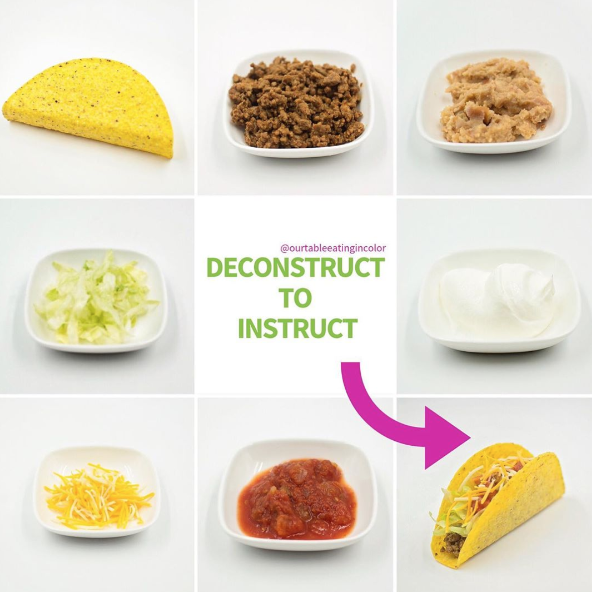 Deconstruct to Instruct – TACO EDITION